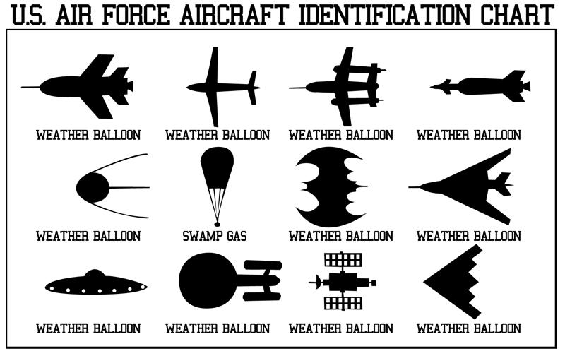 USAFidchart