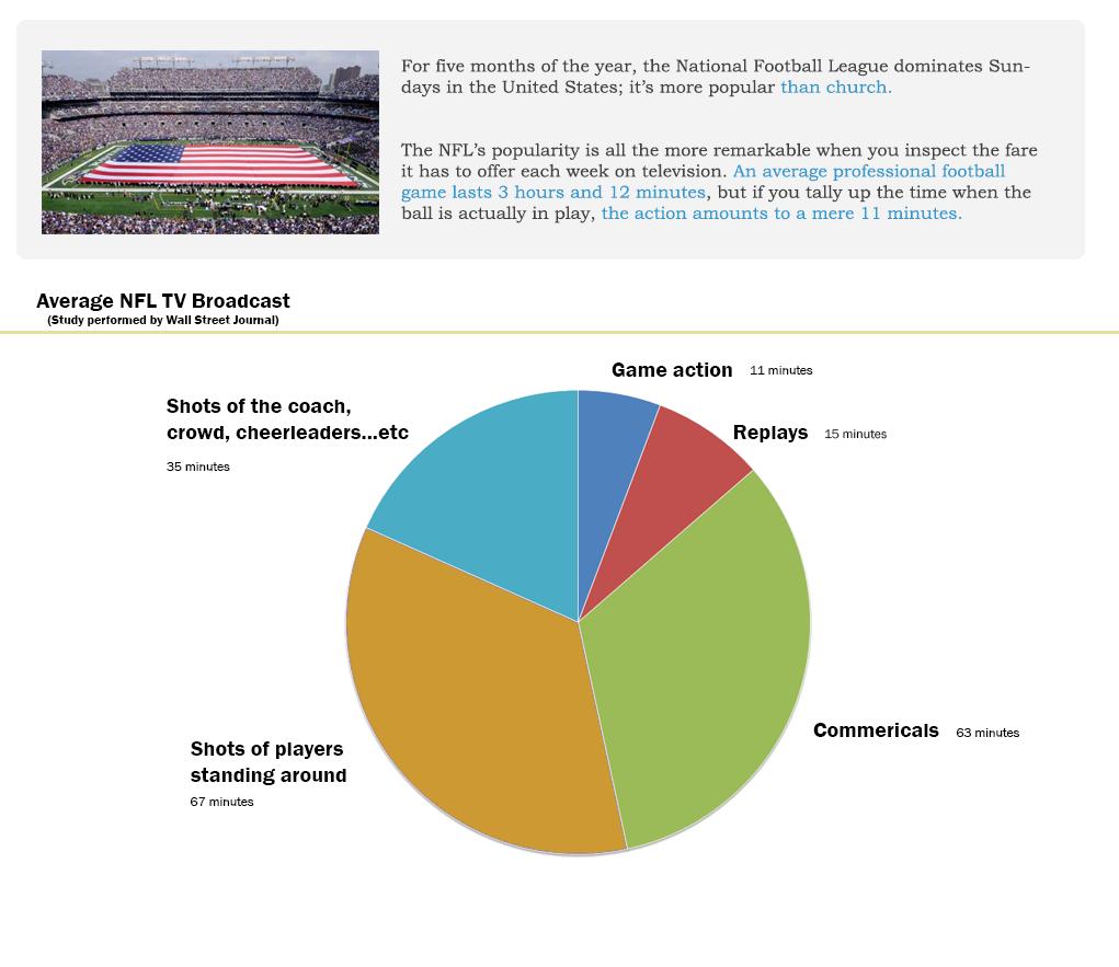 Average-NFL-TV-Broadcast