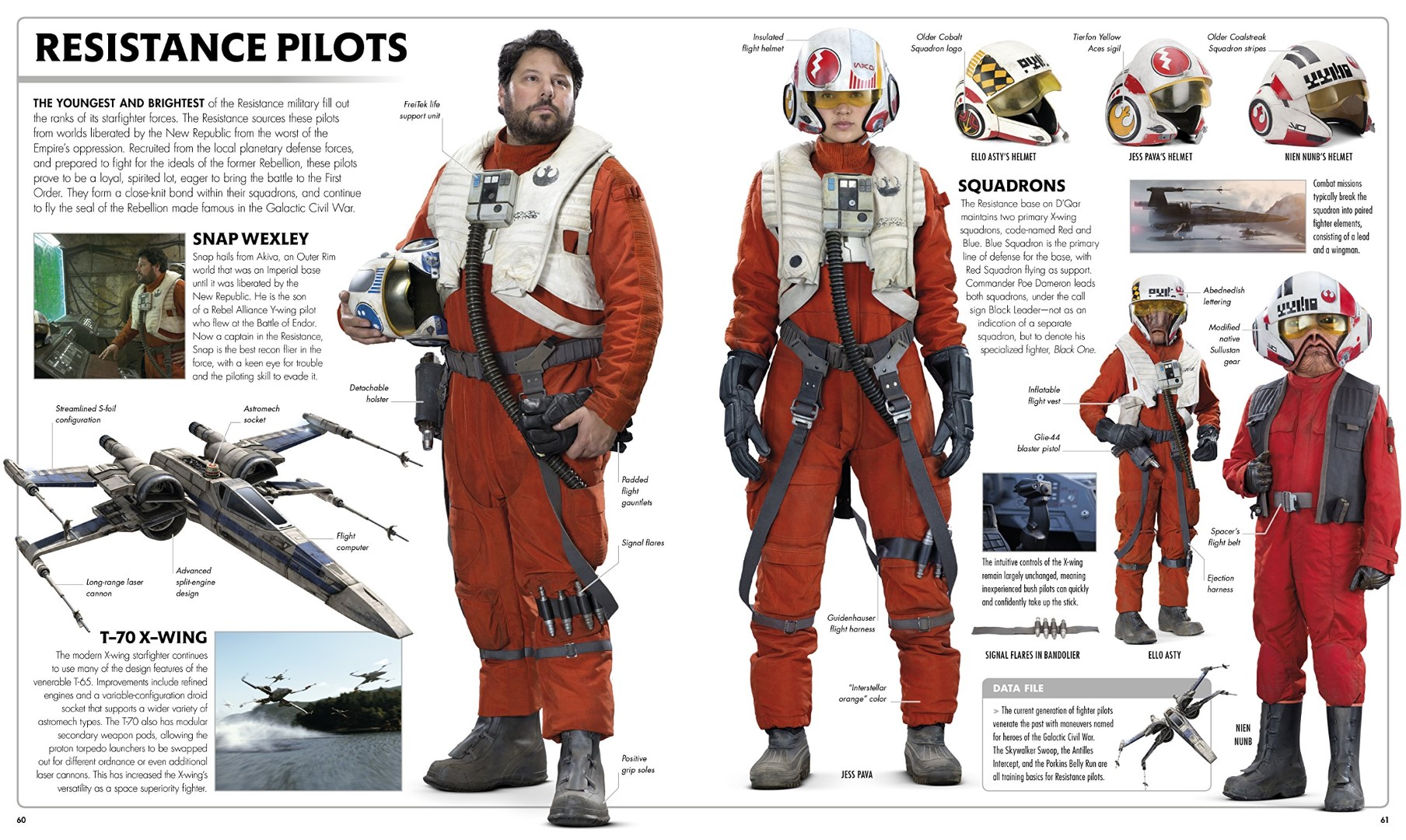 Star-Wars-Visual-Resistance-Pilots (Large)