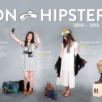 Evolution-of-a-Hipster-2010-2015 (Large)
