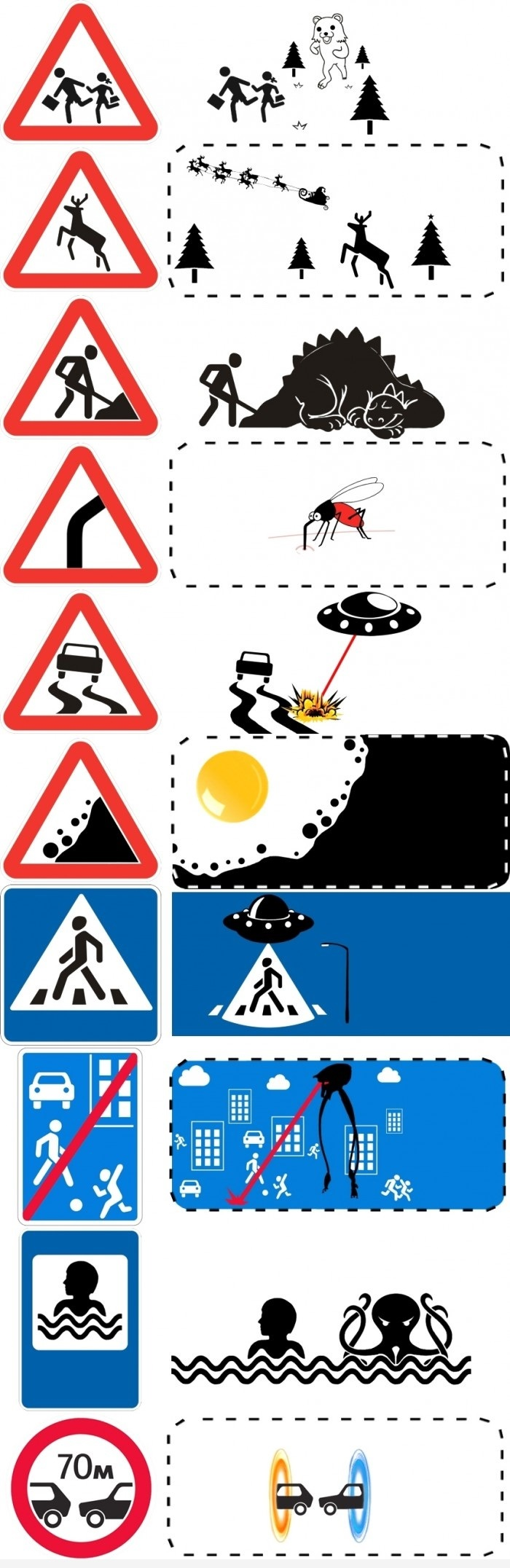 warning-signs