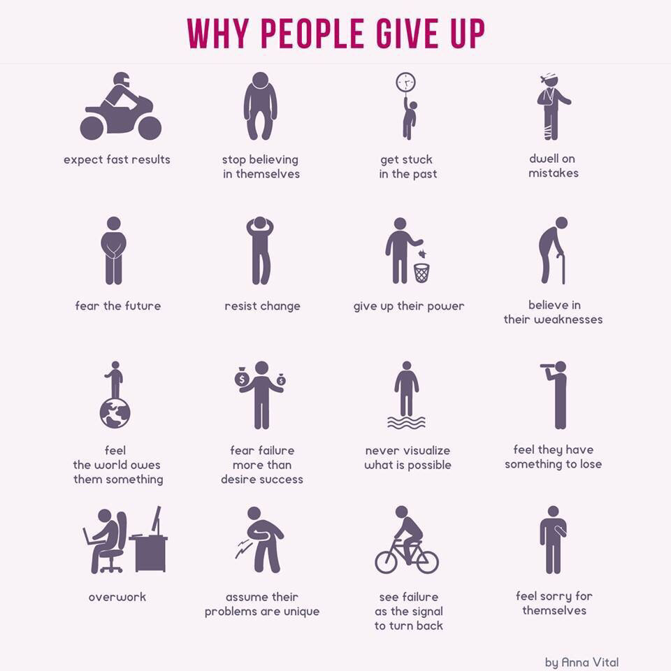 why-people-give-up